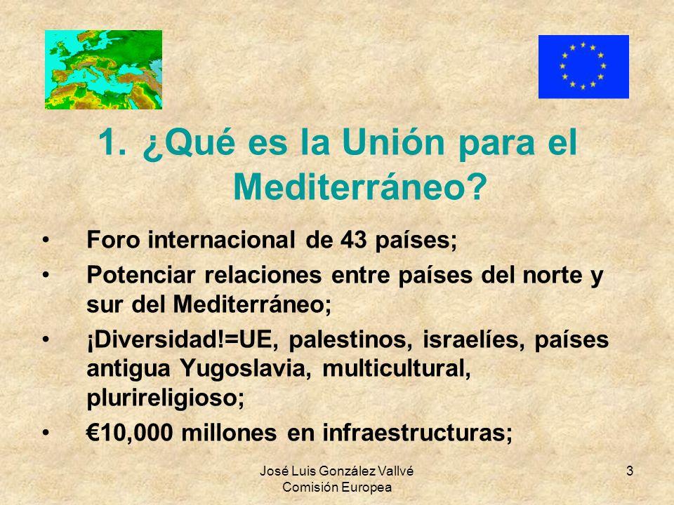 ¿Qué es la Unión para el Mediterráneo