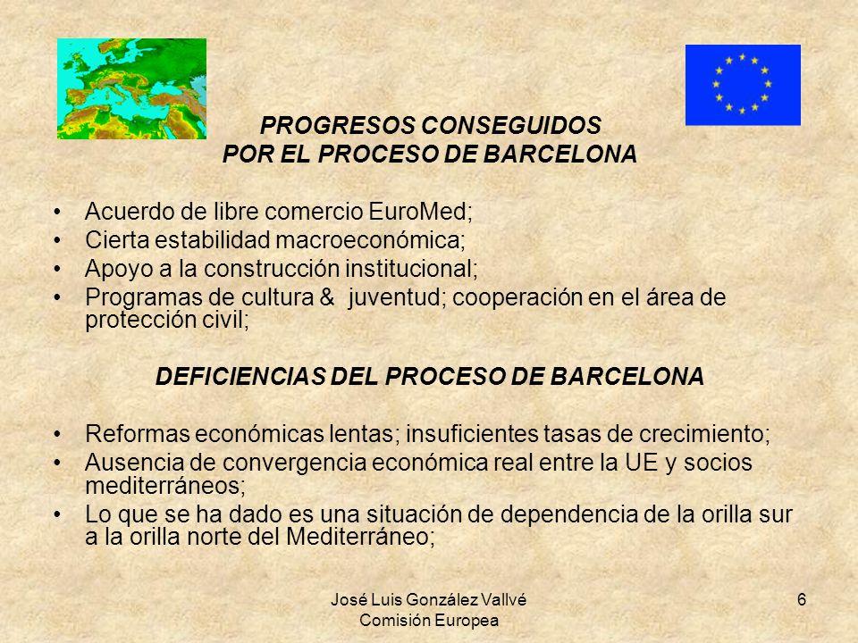 PROGRESOS CONSEGUIDOS POR EL PROCESO DE BARCELONA