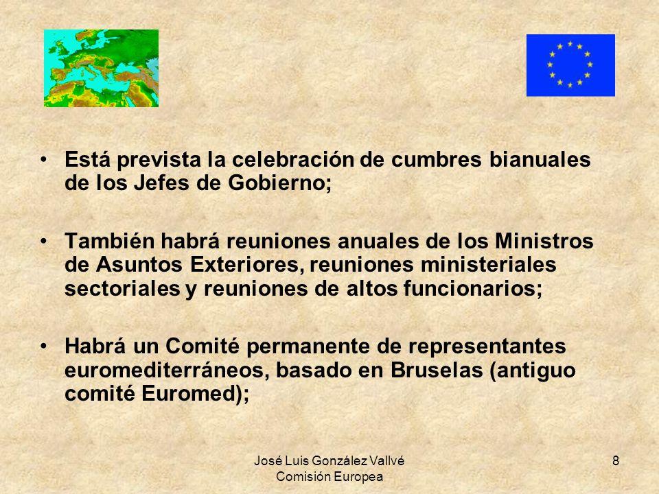 José Luis González Vallvé Comisión Europea
