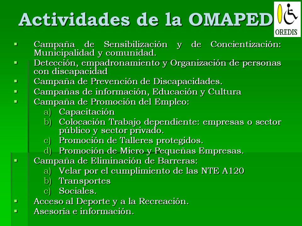 Actividades de la OMAPED