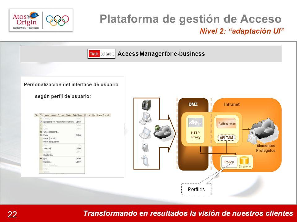 Plataforma de gestión de Acceso