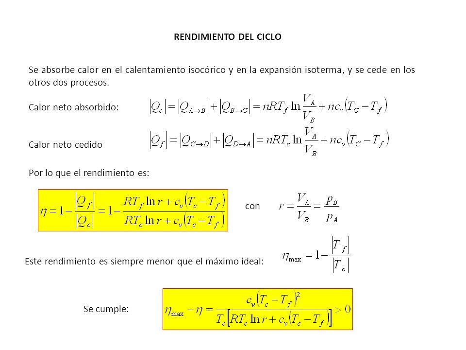 RENDIMIENTO DEL CICLO Se absorbe calor en el calentamiento isocórico y en la expansión isoterma, y se cede en los otros dos procesos.