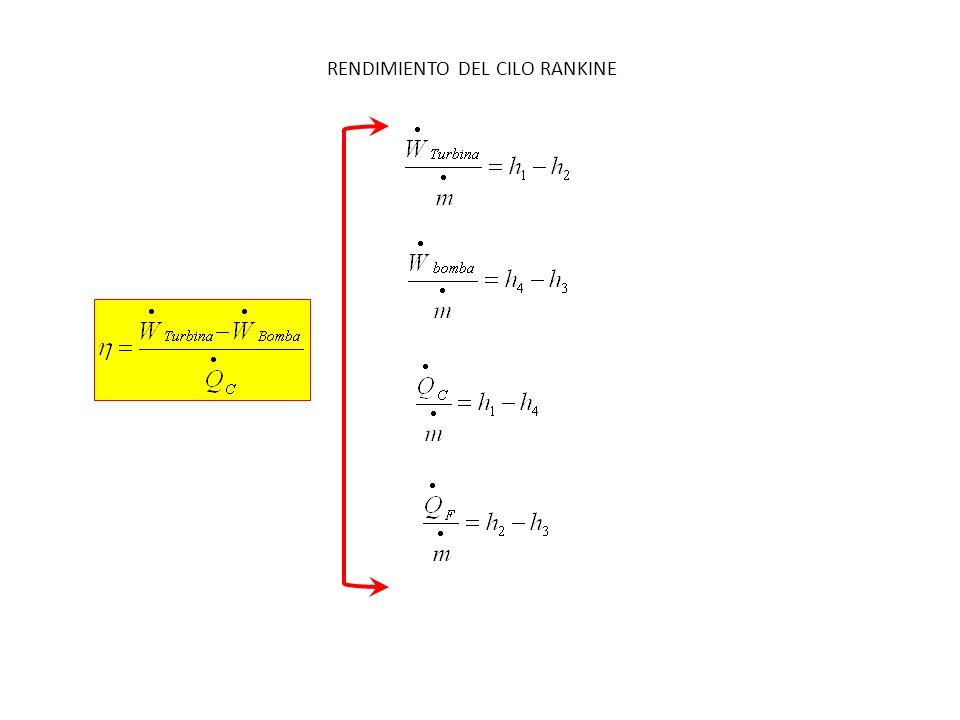 RENDIMIENTO DEL CILO RANKINE