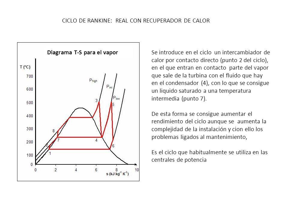 CICLO DE RANKINE: REAL CON RECUPERADOR DE CALOR
