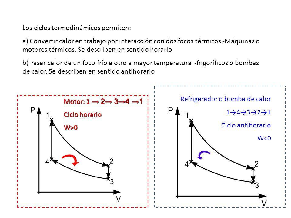 Los ciclos termodinámicos permiten: