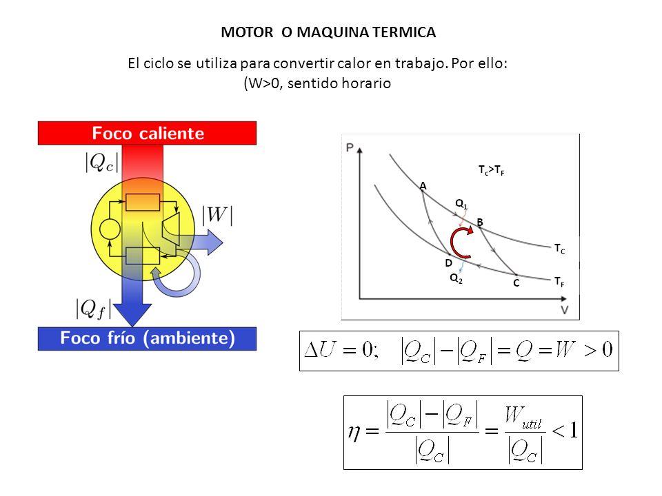 MOTOR O MAQUINA TERMICA