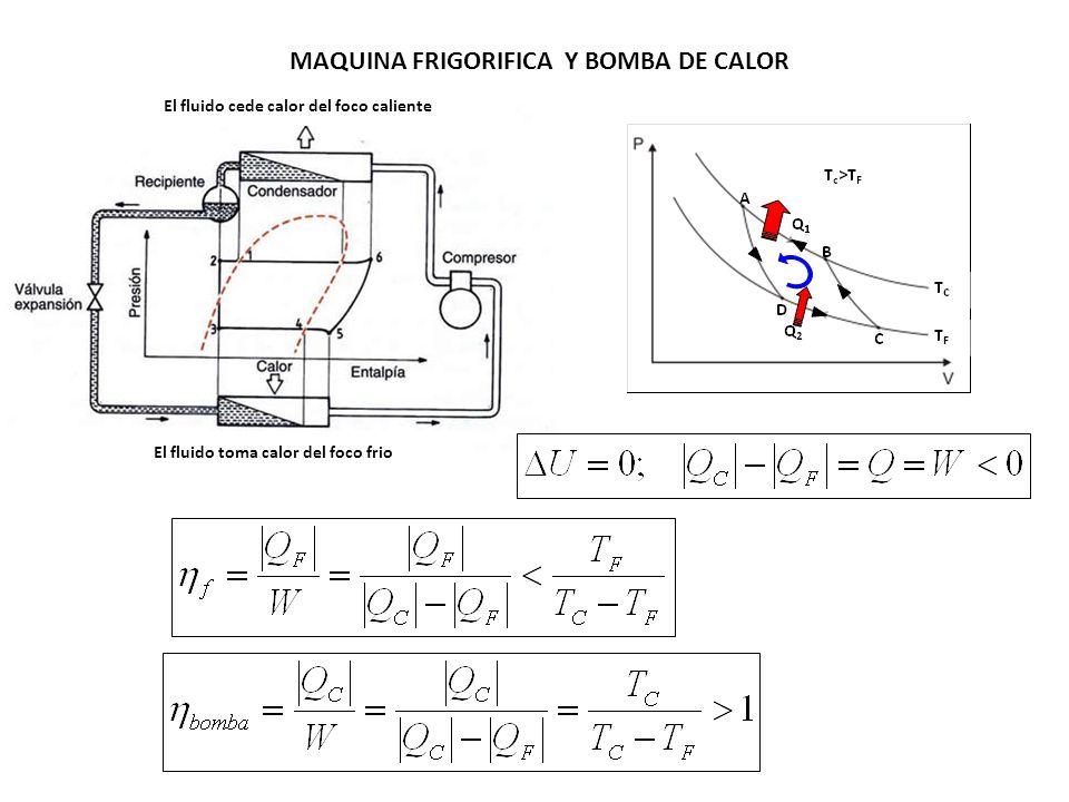 MAQUINA FRIGORIFICA Y BOMBA DE CALOR