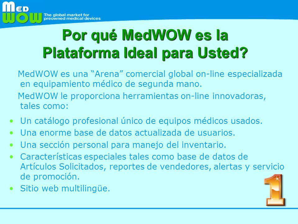 Por qué MedWOW es la Plataforma Ideal para Usted