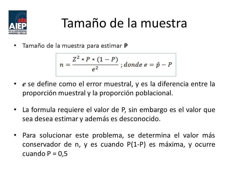 Tamaño de la muestra Tamaño de la muestra para estimar P.