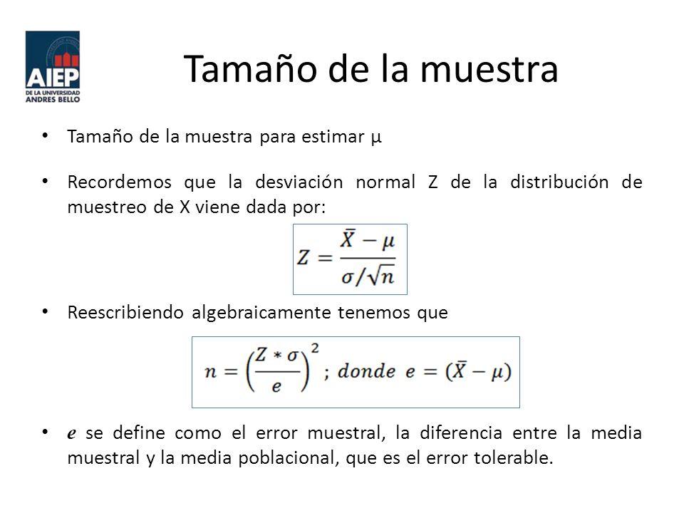 Tamaño de la muestra Tamaño de la muestra para estimar μ