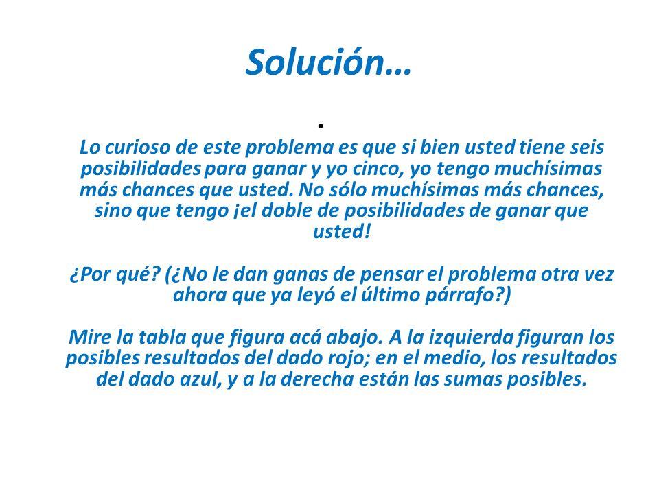 Solución…