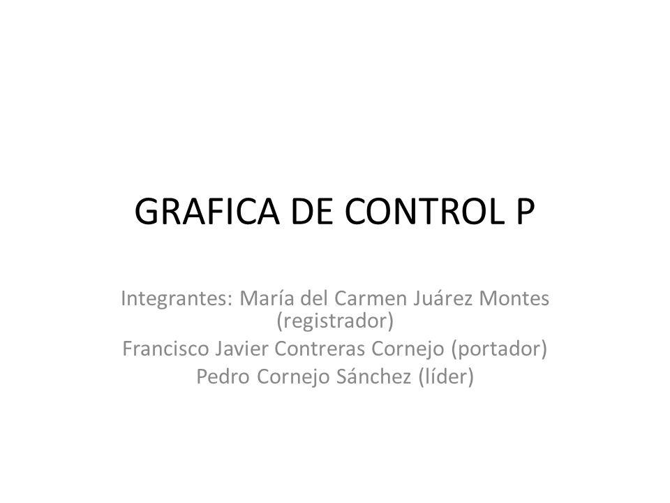 GRAFICA DE CONTROL P Integrantes: María del Carmen Juárez Montes (registrador) Francisco Javier Contreras Cornejo (portador)