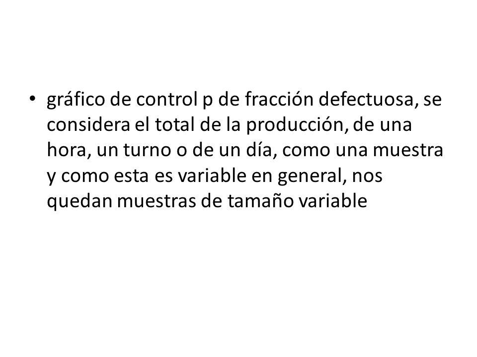 gráfico de control p de fracción defectuosa, se considera el total de la producción, de una hora, un turno o de un día, como una muestra y como esta es variable en general, nos quedan muestras de tamaño variable