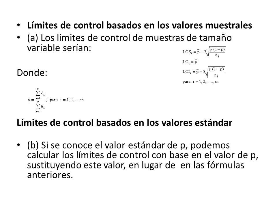 Límites de control basados en los valores muestrales