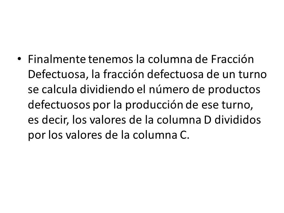 Finalmente tenemos la columna de Fracción Defectuosa, la fracción defectuosa de un turno se calcula dividiendo el número de productos defectuosos por la producción de ese turno, es decir, los valores de la columna D divididos por los valores de la columna C.