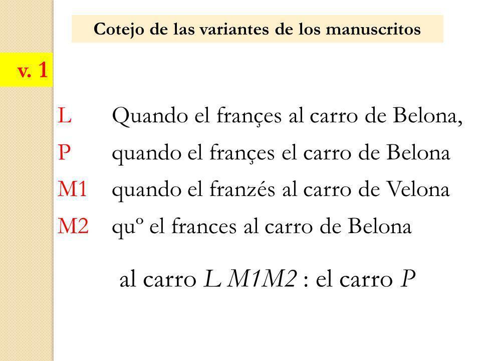 Cotejo de las variantes de los manuscritos