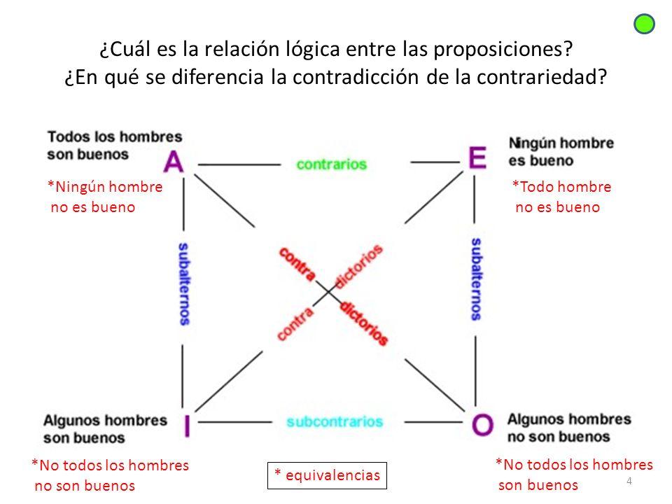 ¿Cuál es la relación lógica entre las proposiciones