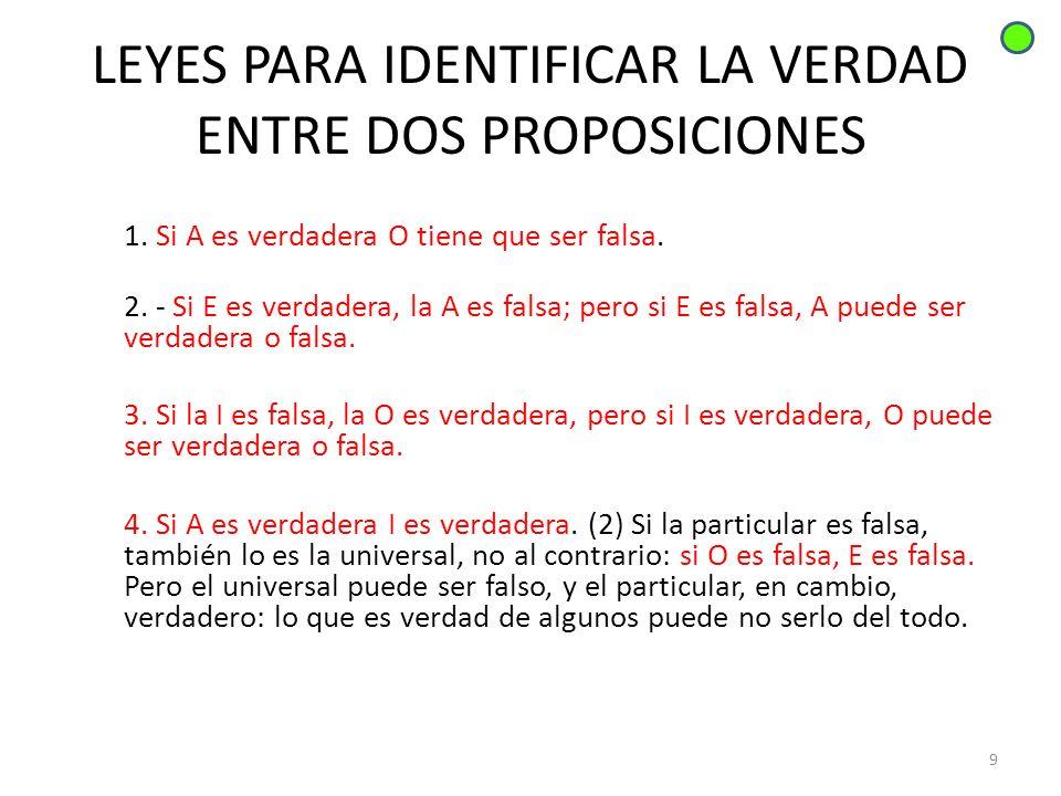 LEYES PARA IDENTIFICAR LA VERDAD ENTRE DOS PROPOSICIONES