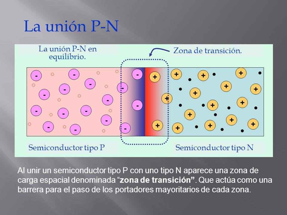La unión P-N en equilibrio.
