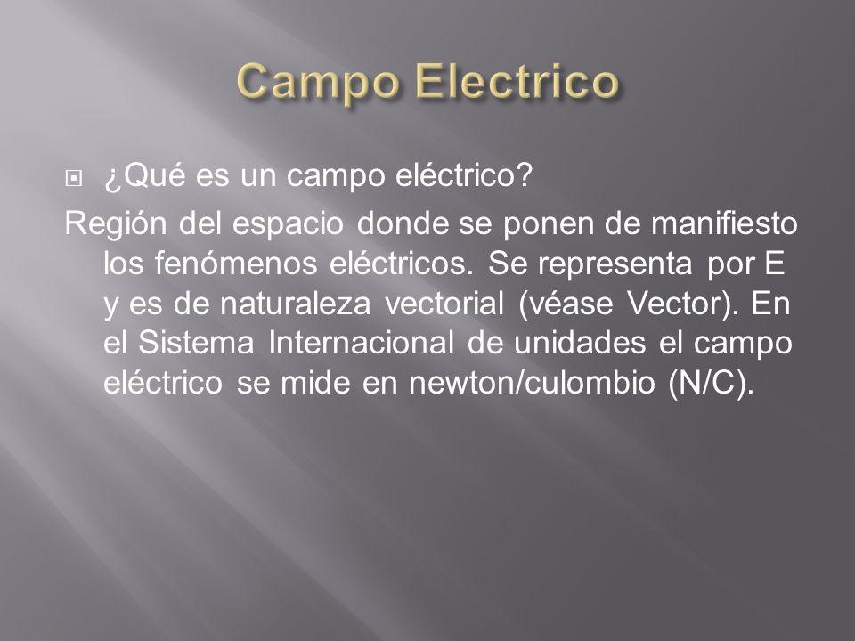 Campo Electrico ¿Qué es un campo eléctrico
