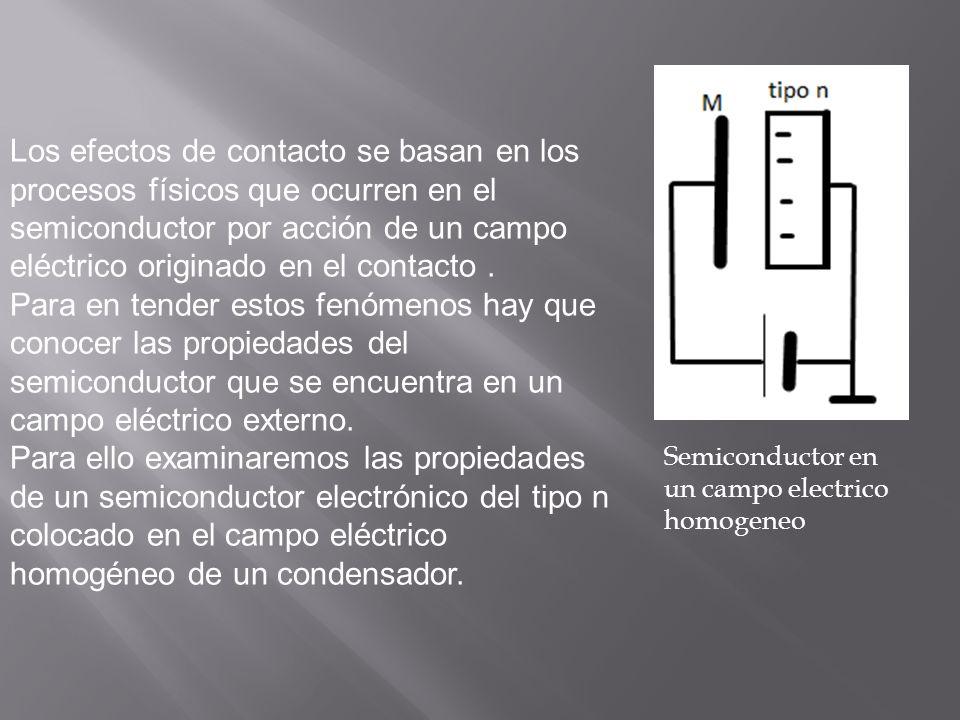Los efectos de contacto se basan en los procesos físicos que ocurren en el semiconductor por acción de un campo eléctrico originado en el contacto .