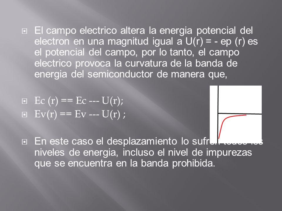 El campo electrico altera la energia potencial del electron en una magnitud igual a U(r) = - ep (r) es el potencial del campo, por lo tanto, el campo electrico provoca la curvatura de la banda de energia del semiconductor de manera que,