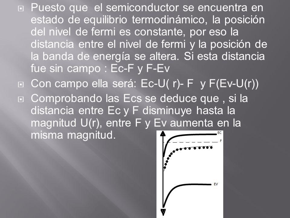 Puesto que el semiconductor se encuentra en estado de equilibrio termodinámico, la posición del nivel de fermi es constante, por eso la distancia entre el nivel de fermi y la posición de la banda de energía se altera. Si esta distancia fue sin campo : Ec-F y F-Ev
