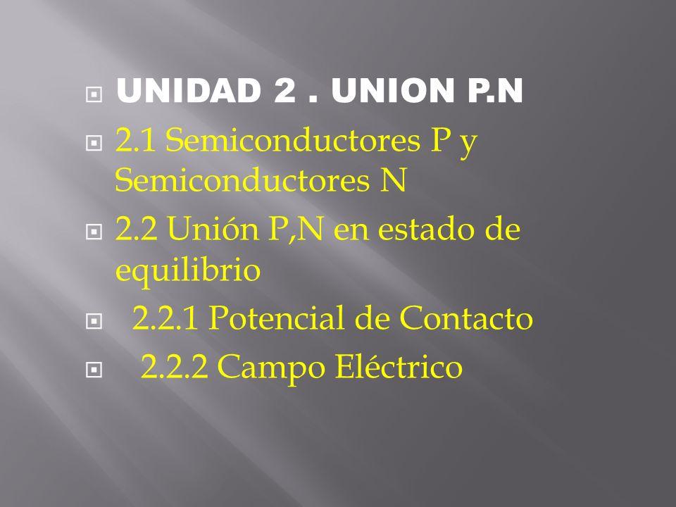 UNIDAD 2 . UNION P.N 2.1 Semiconductores P y Semiconductores N. 2.2 Unión P,N en estado de equilibrio.