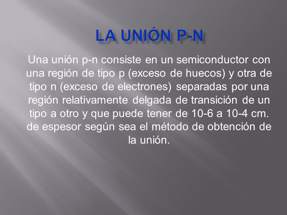 La unión P-N