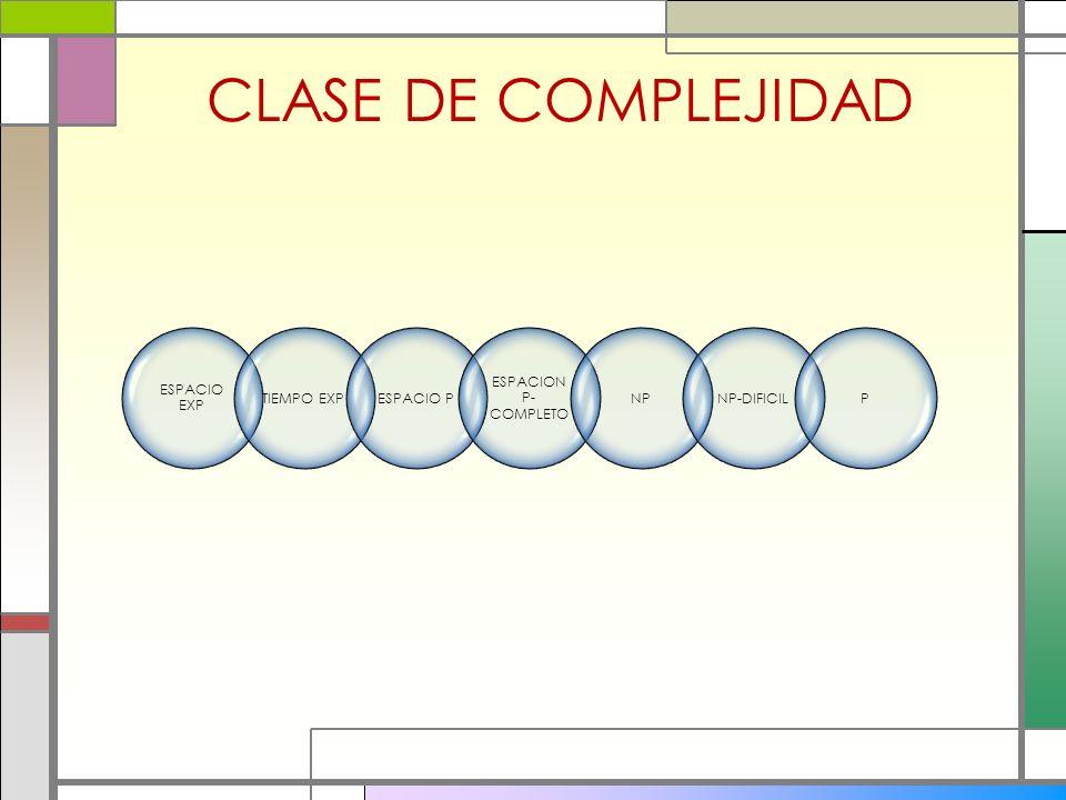 CLASE DE COMPLEJIDAD ESPACIO EXP. TIEMPO EXP. ESPACIO P. ESPACION P-COMPLETO. NP. NP-DIFICIL. P.