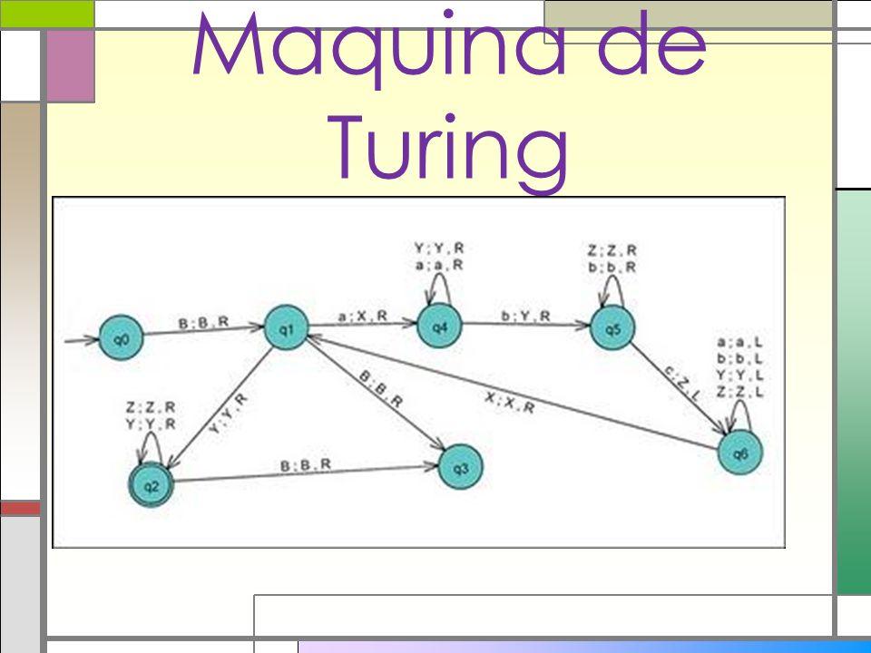 Maquina de Turing La maquina de turing es un modelo teorico computacional inventado por alang turing,