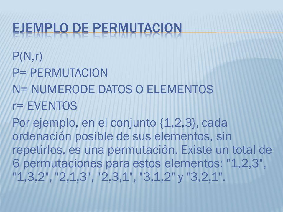 Ejemplo de permutacion