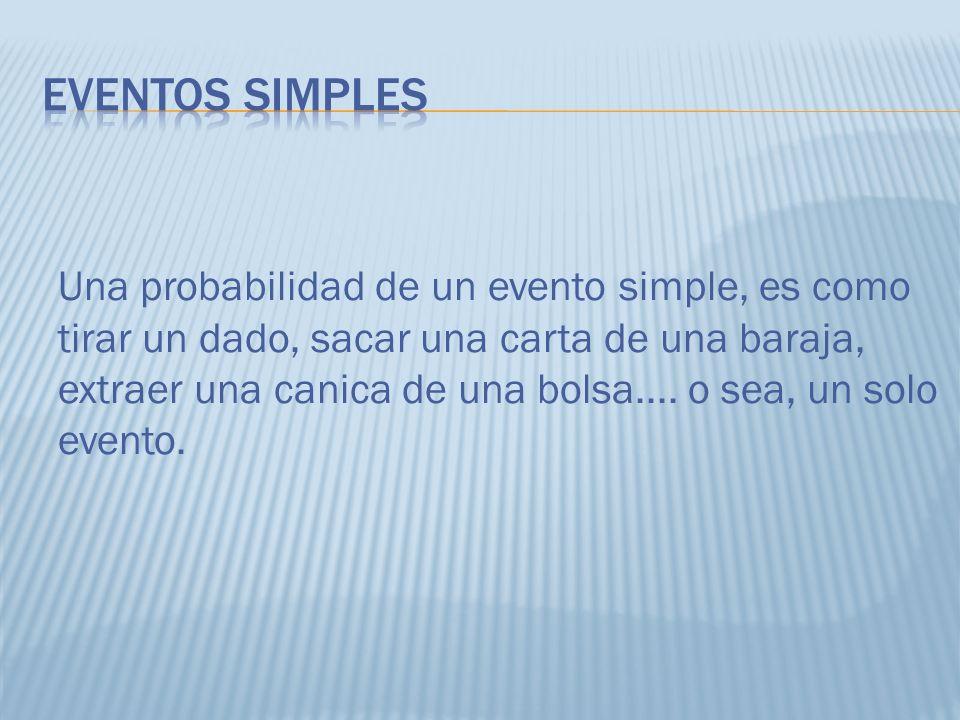 Eventos simples