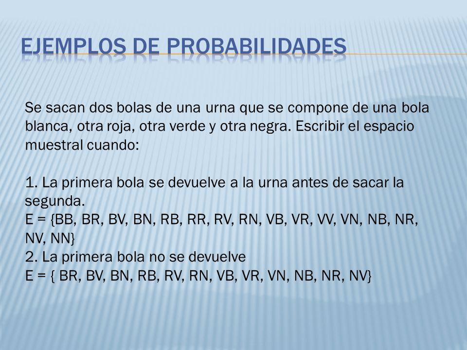 EJEMPLOS DE PROBABILIDADES