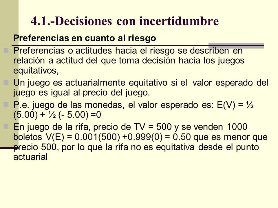 4.1.-Decisiones con incertidumbre