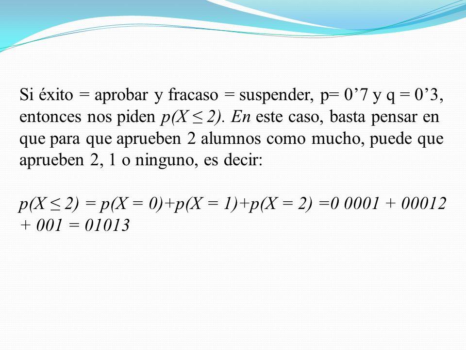 Si éxito = aprobar y fracaso = suspender, p= 0'7 y q = 0'3, entonces nos piden p(X ≤ 2). En este caso, basta pensar en que para que aprueben 2 alumnos como mucho, puede que aprueben 2, 1 o ninguno, es decir: