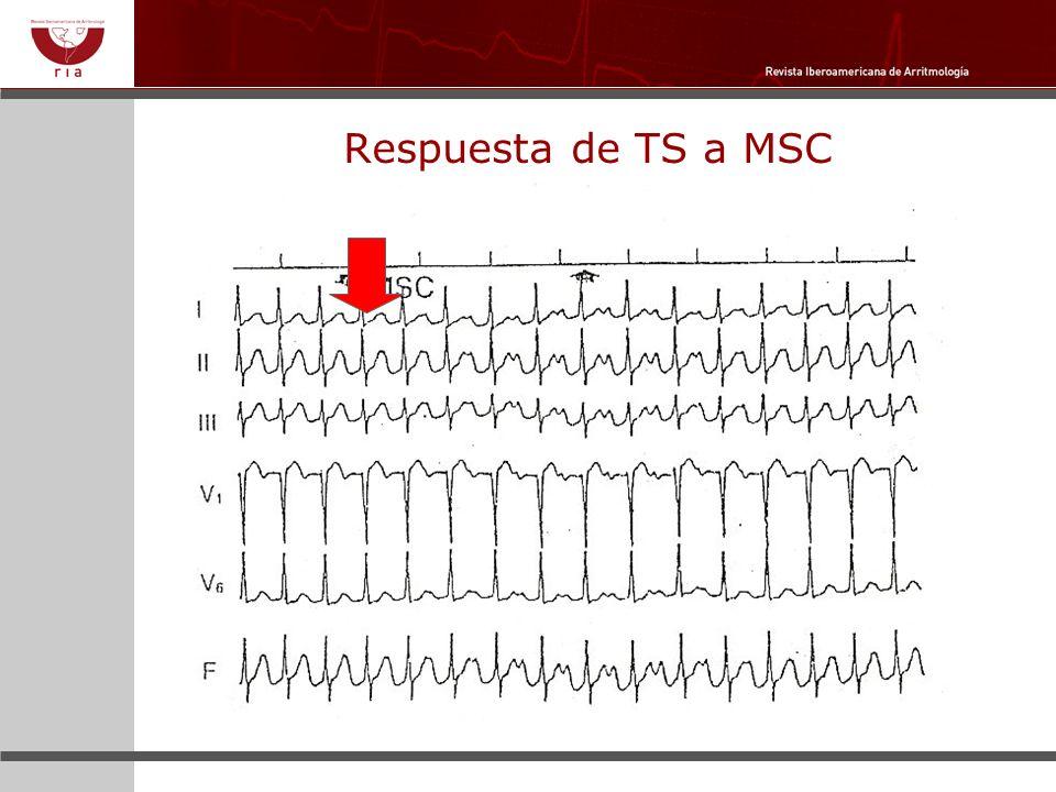 Respuesta de TS a MSC