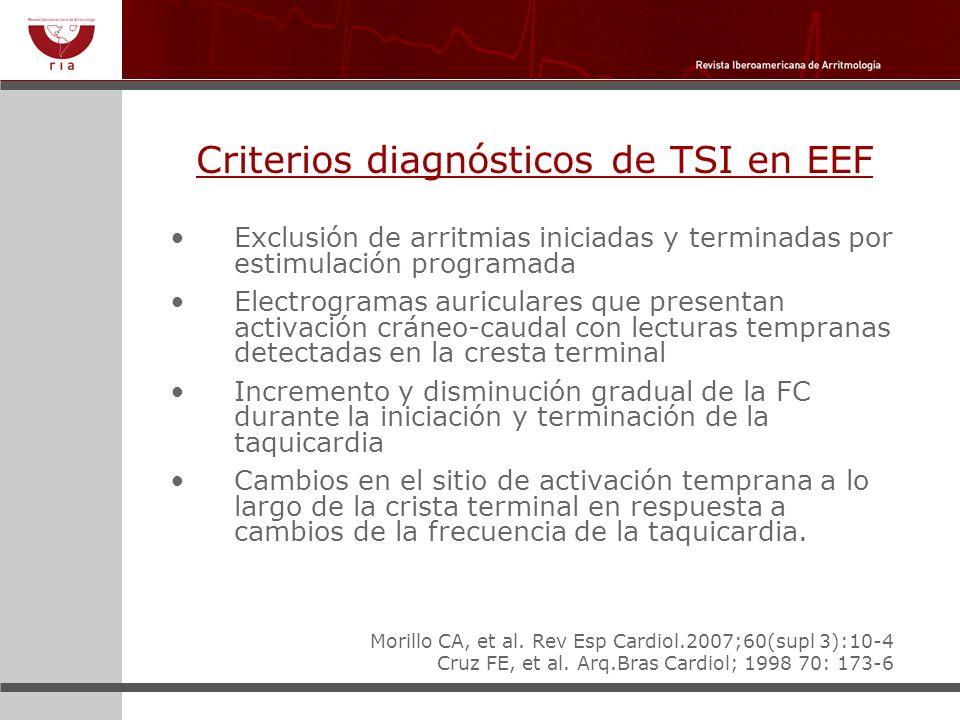 Criterios diagnósticos de TSI en EEF