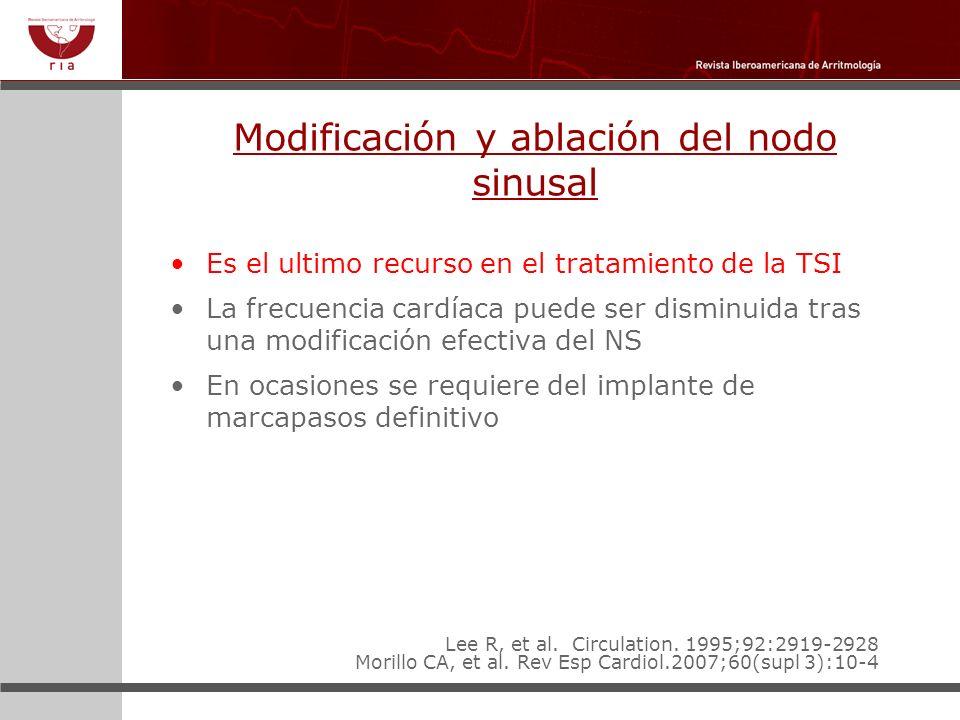Modificación y ablación del nodo sinusal