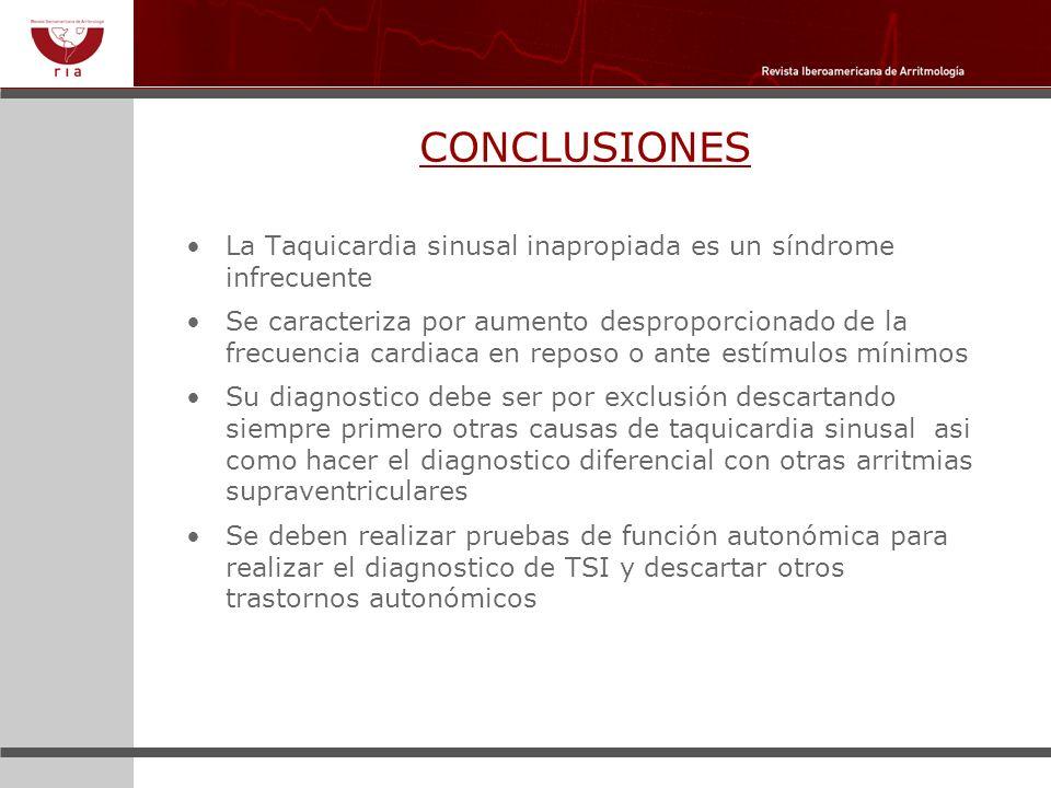 CONCLUSIONES La Taquicardia sinusal inapropiada es un síndrome infrecuente.