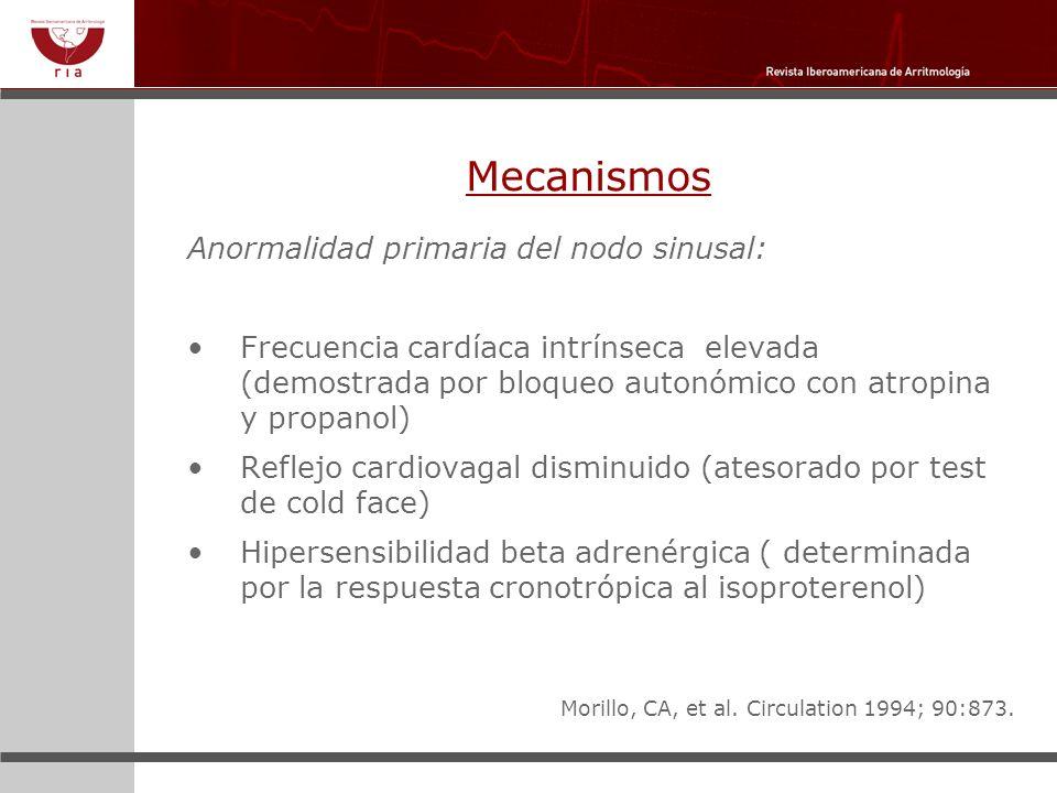 Mecanismos Anormalidad primaria del nodo sinusal: