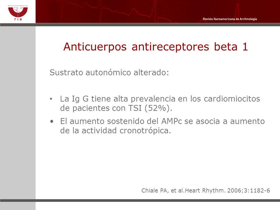 Anticuerpos antireceptores beta 1