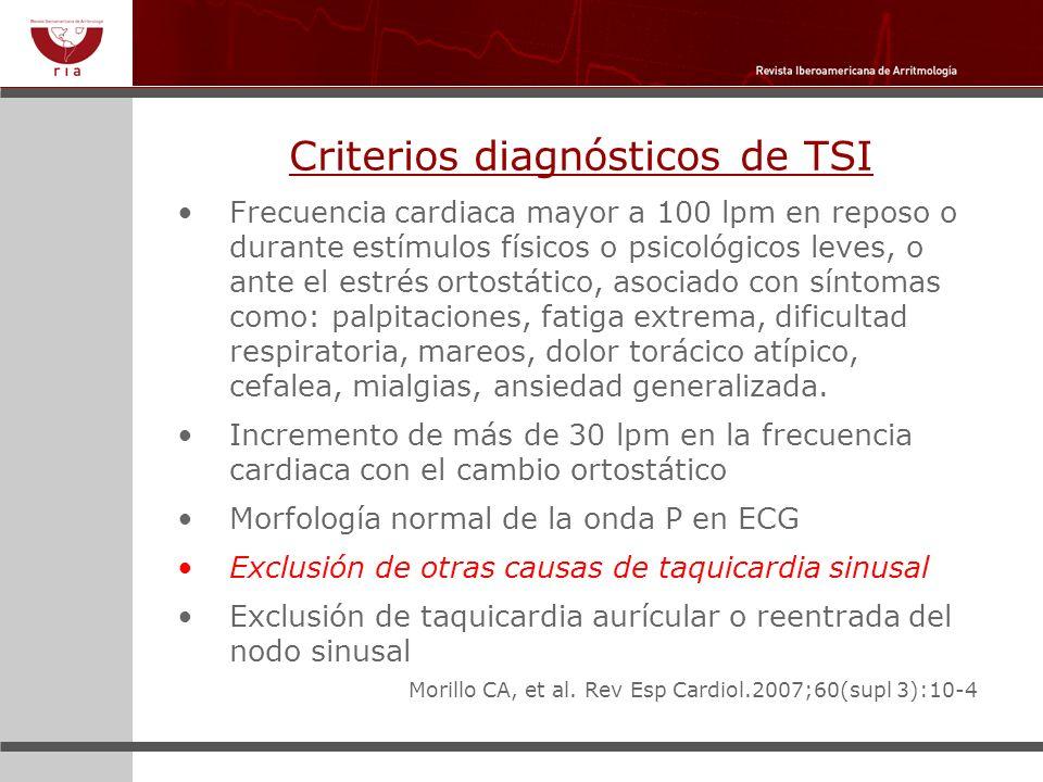 Criterios diagnósticos de TSI