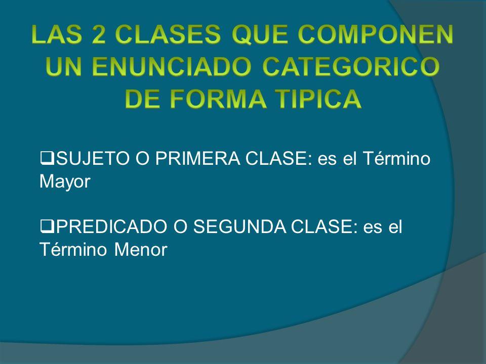 LAS 2 CLASES QUE COMPONEN UN ENUNCIADO CATEGORICO