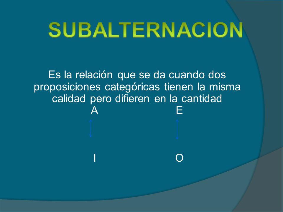 SUBALTERNACION Es la relación que se da cuando dos proposiciones categóricas tienen la misma calidad pero difieren en la cantidad.
