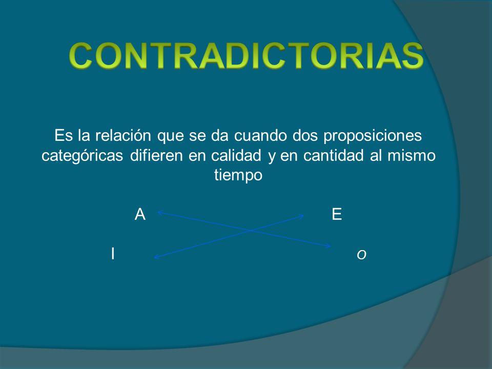 CONTRADICTORIAS Es la relación que se da cuando dos proposiciones categóricas difieren en calidad y en cantidad al mismo tiempo.