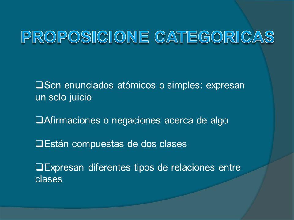 PROPOSICIONE CATEGORICAS