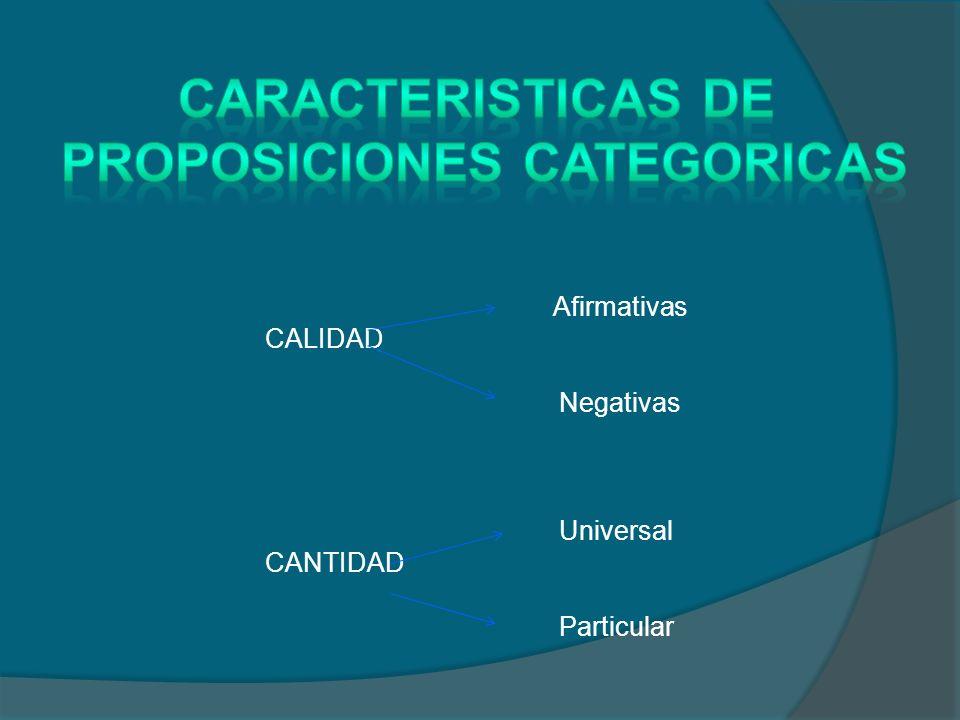 PROPOSICIONES CATEGORICAS