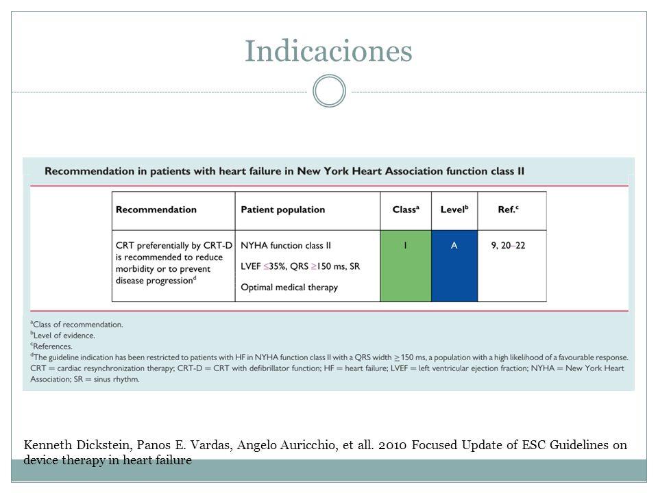 Indicaciones Kenneth Dickstein, Panos E. Vardas, Angelo Auricchio, et all.