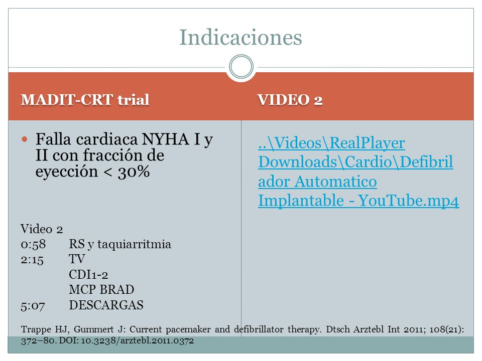 Indicaciones MADIT-CRT trial. VIDEO 2. Falla cardiaca NYHA I y II con fracción de eyección < 30% Video 2.